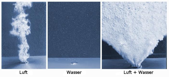 Champagner-Whirlsysteme - Mischung von Luft und Wasser schon in der Düse